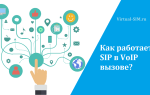 Как работает SIP в VoIP вызове?