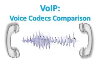 Кодеки VoIP благодаря которым передача голоса по интернету стала доступно