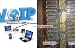 Телефонная система с 4 линиями или VoIP: что выбрать?