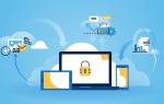 Защита сети VoIP: программное обеспечение и аппаратные брандмауэры