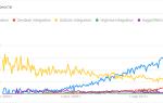 Интеграция VoIP и CRM