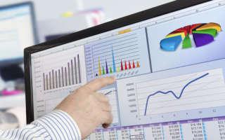 Глобальный анализ роста рынка устройств eSIM за 2019 — 2023 годы