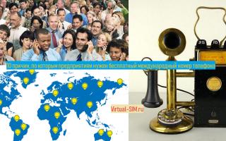 Бесплатный международный номер телефона для предпринимателей: 10 причин