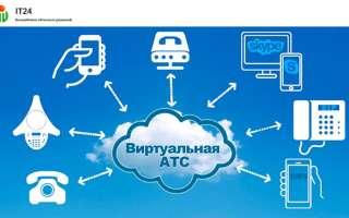 Бесплатные функции и настройка виртуальной АТС