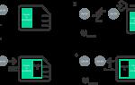 Как технически работает eSIM?