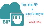 Что такое SIP и как его получить
