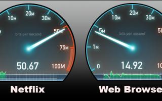 Как использовать качество обслуживания (QoS), чтобы ускорить Интернет