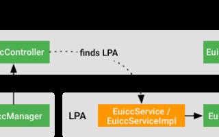 API eUICC – часть 6