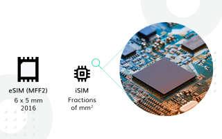 Об iSIM, nuSIM и eSIM: отличие, совместимость и безопасность
